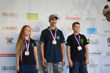 Majstrovstvá sveta Choltice 2018